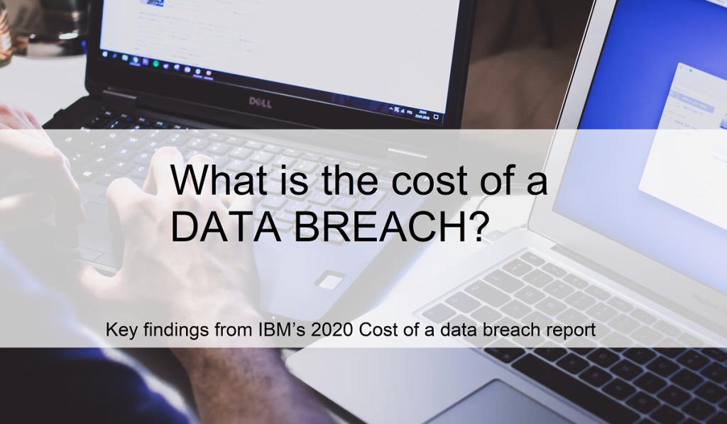 data breach security audit innobyte ecommerce
